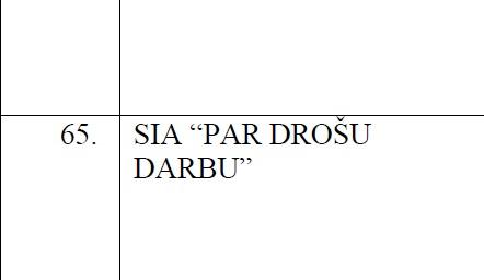 Kompetento_instituciju_saraksts